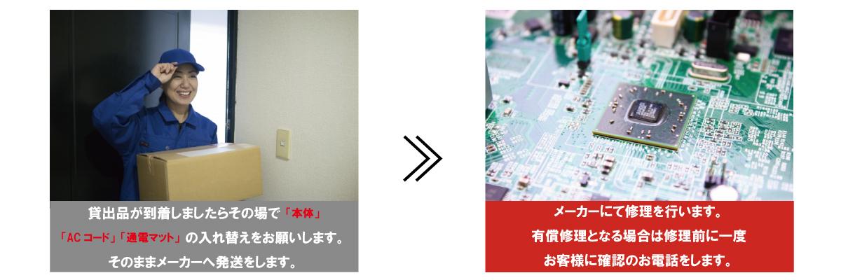 mirai14000(みらい14000)お問い合わせ3